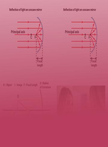 What Are Real And Virtual Images Definition Examples Diagrams